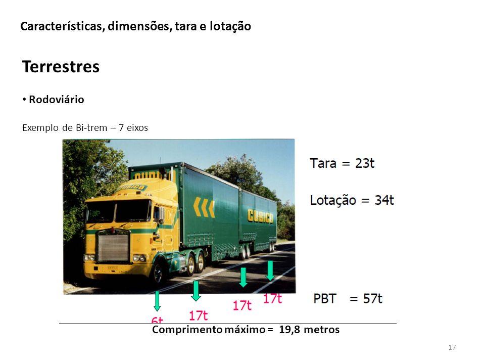 Características, dimensões, tara e lotação 17 Terrestres Rodoviário Exemplo de Bi-trem – 7 eixos Comprimento máximo = 19,8 metros