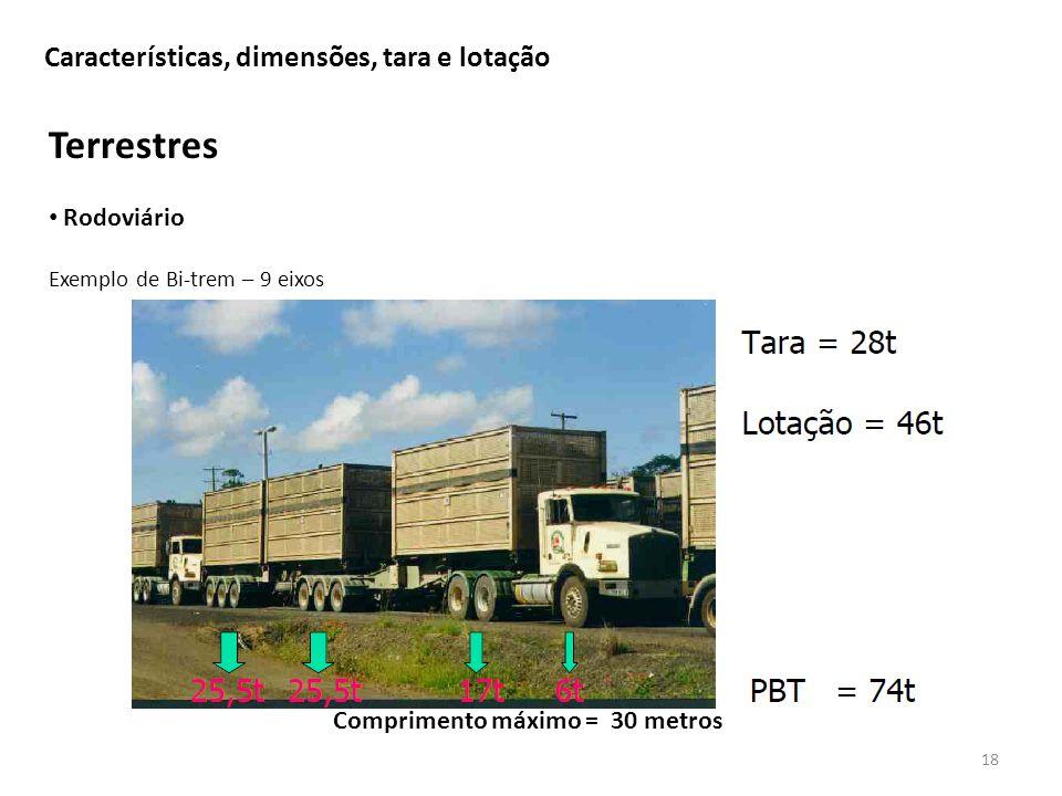 Características, dimensões, tara e lotação 18 Terrestres Rodoviário Exemplo de Bi-trem – 9 eixos Comprimento máximo = 30 metros