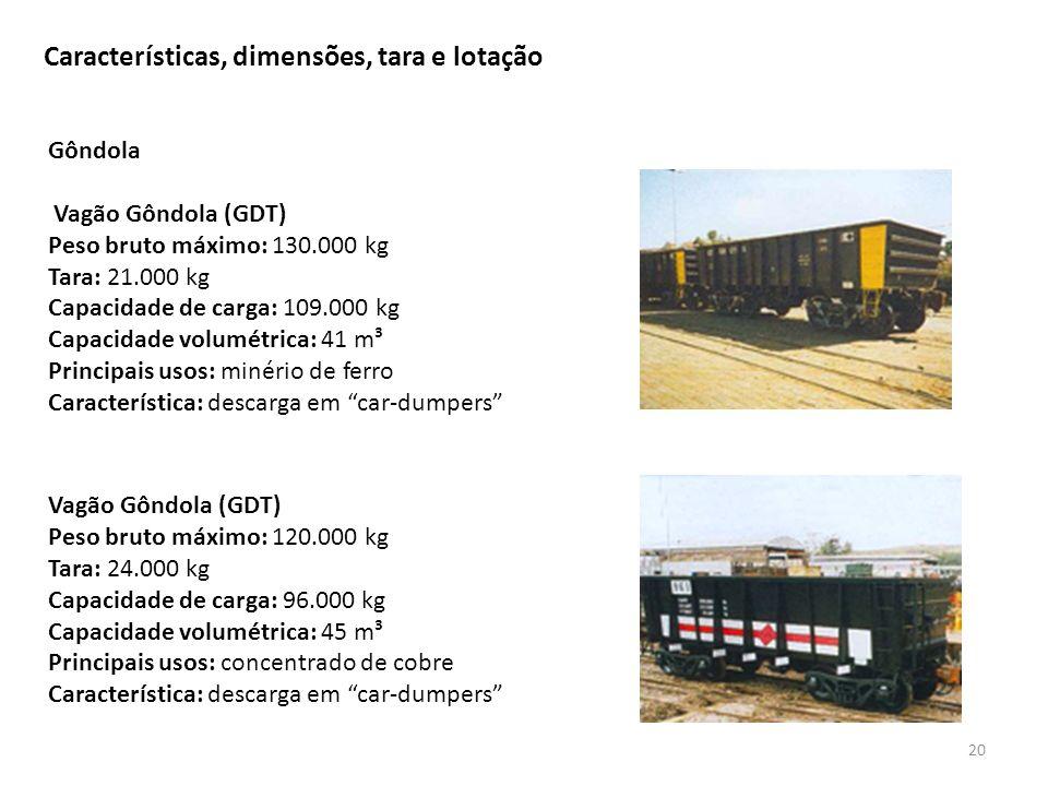 Características, dimensões, tara e lotação 20 Gôndola Vagão Gôndola (GDT) Peso bruto máximo: 130.000 kg Tara: 21.000 kg Capacidade de carga: 109.000 k