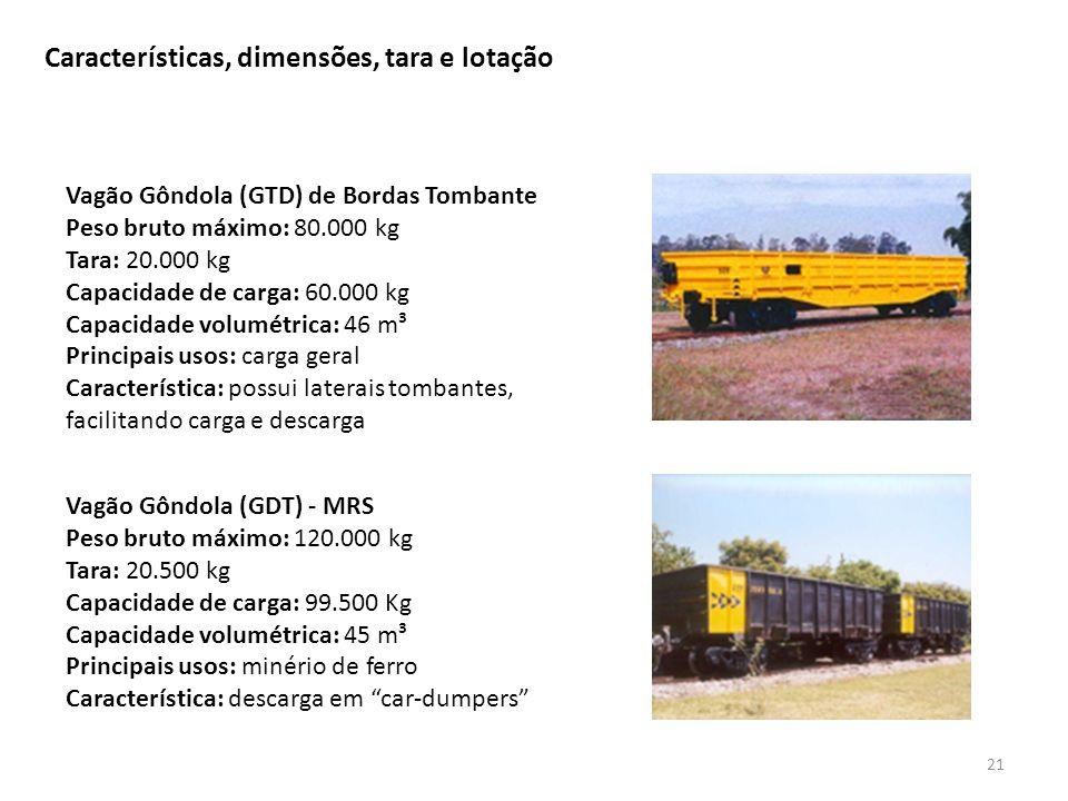 Características, dimensões, tara e lotação 21 Vagão Gôndola (GTD) de Bordas Tombante Peso bruto máximo: 80.000 kg Tara: 20.000 kg Capacidade de carga: