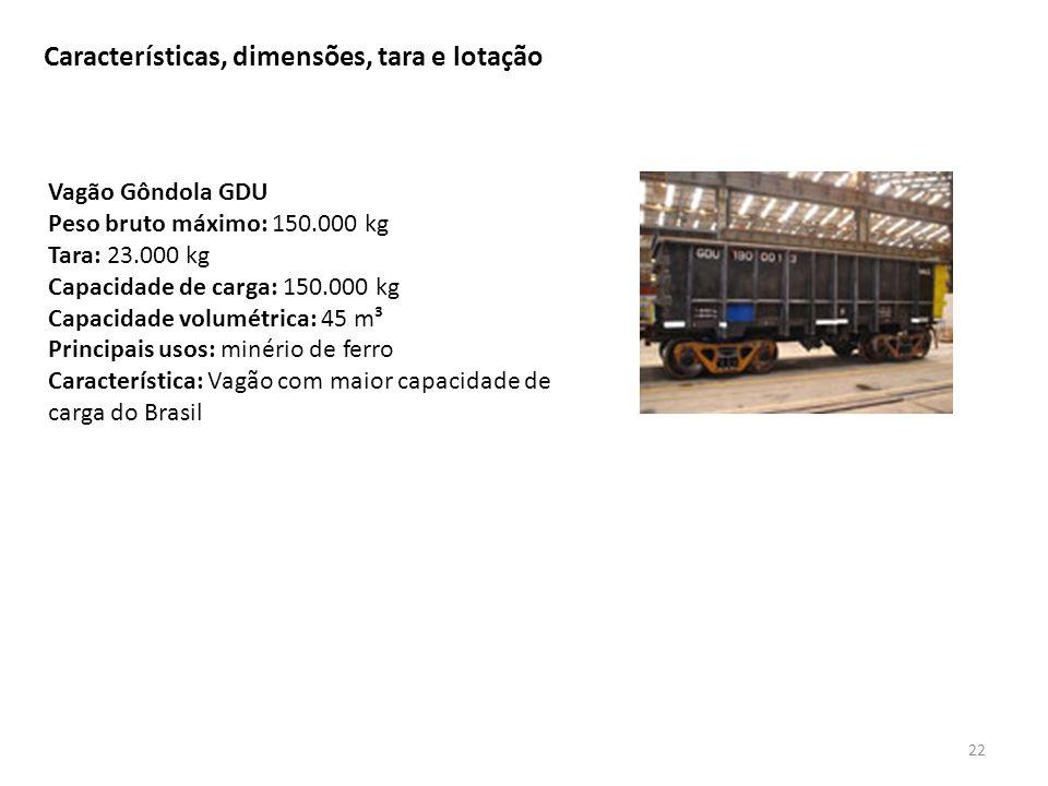 Características, dimensões, tara e lotação 22 Vagão Gôndola GDU Peso bruto máximo: 150.000 kg Tara: 23.000 kg Capacidade de carga: 150.000 kg Capacida