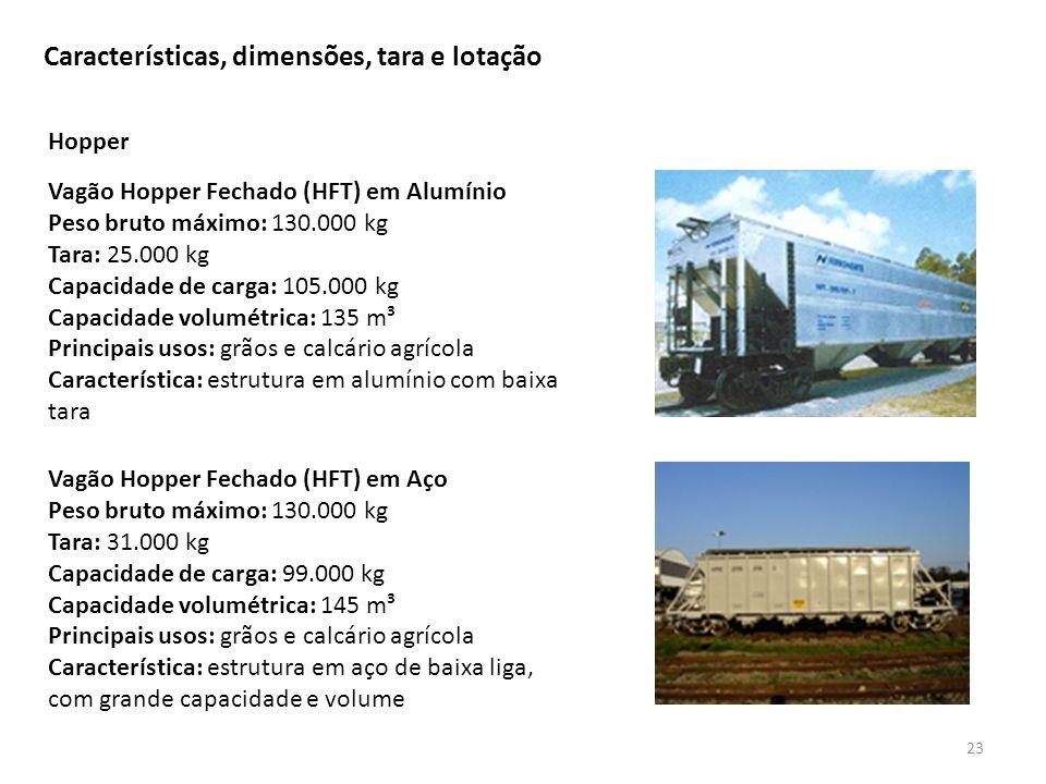 Características, dimensões, tara e lotação 23 Hopper Vagão Hopper Fechado (HFT) em Alumínio Peso bruto máximo: 130.000 kg Tara: 25.000 kg Capacidade d