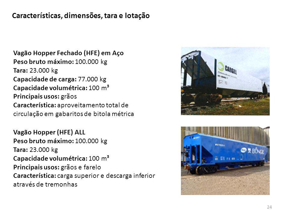 Características, dimensões, tara e lotação 24 Vagão Hopper Fechado (HFE) em Aço Peso bruto máximo: 100.000 kg Tara: 23.000 kg Capacidade de carga: 77.