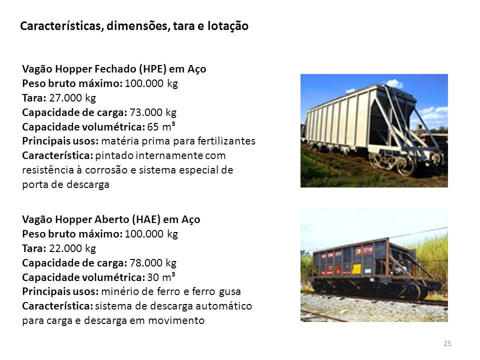 Características, dimensões, tara e lotação 25 Vagão Hopper Fechado (HPE) em Aço Peso bruto máximo: 100.000 kg Tara: 27.000 kg Capacidade de carga: 73.