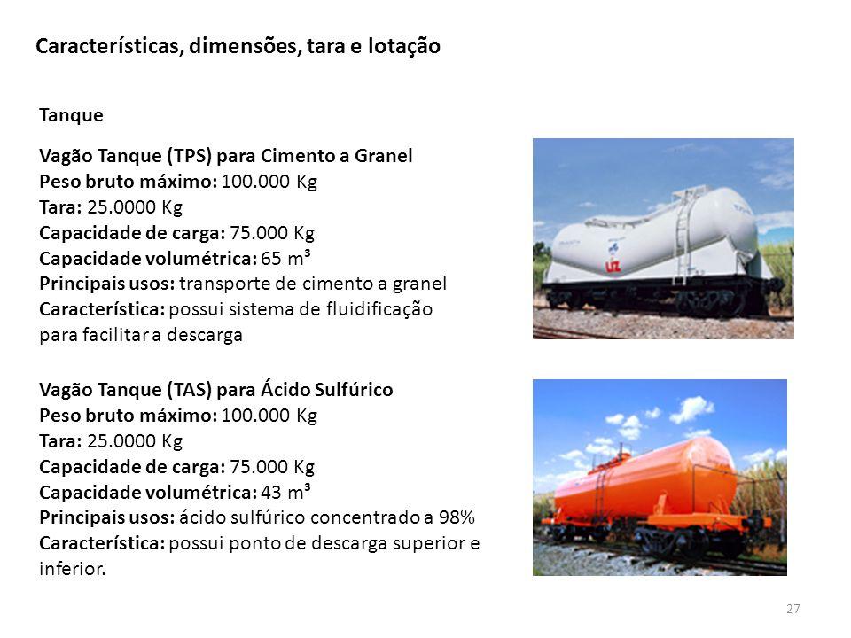Características, dimensões, tara e lotação 27 Tanque Vagão Tanque (TPS) para Cimento a Granel Peso bruto máximo: 100.000 Kg Tara: 25.0000 Kg Capacidad