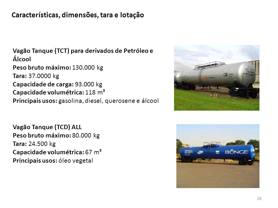 Características, dimensões, tara e lotação 28 Vagão Tanque (TCT) para derivados de Petróleo e Álcool Peso bruto máximo: 130.000 kg Tara: 37.0000 kg Ca