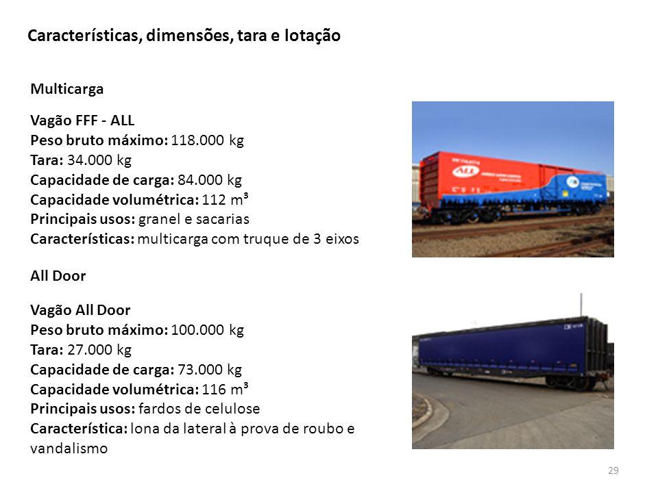 Características, dimensões, tara e lotação 29 Multicarga Vagão FFF - ALL Peso bruto máximo: 118.000 kg Tara: 34.000 kg Capacidade de carga: 84.000 kg