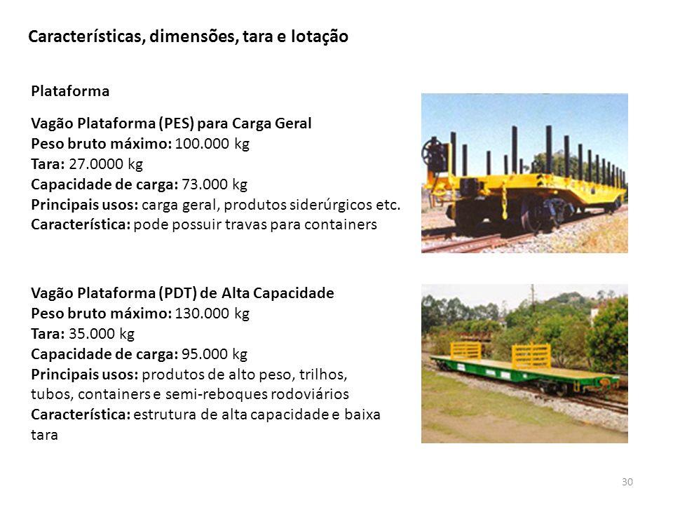 Características, dimensões, tara e lotação 30 Plataforma Vagão Plataforma (PES) para Carga Geral Peso bruto máximo: 100.000 kg Tara: 27.0000 kg Capaci