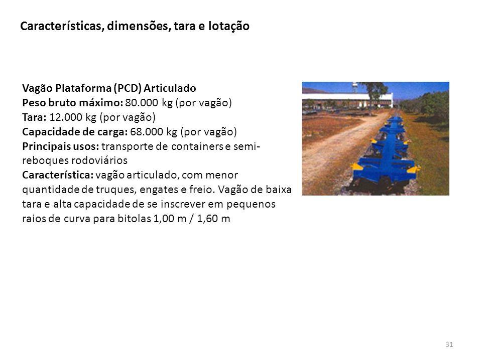 Características, dimensões, tara e lotação 31 Vagão Plataforma (PCD) Articulado Peso bruto máximo: 80.000 kg (por vagão) Tara: 12.000 kg (por vagão) C