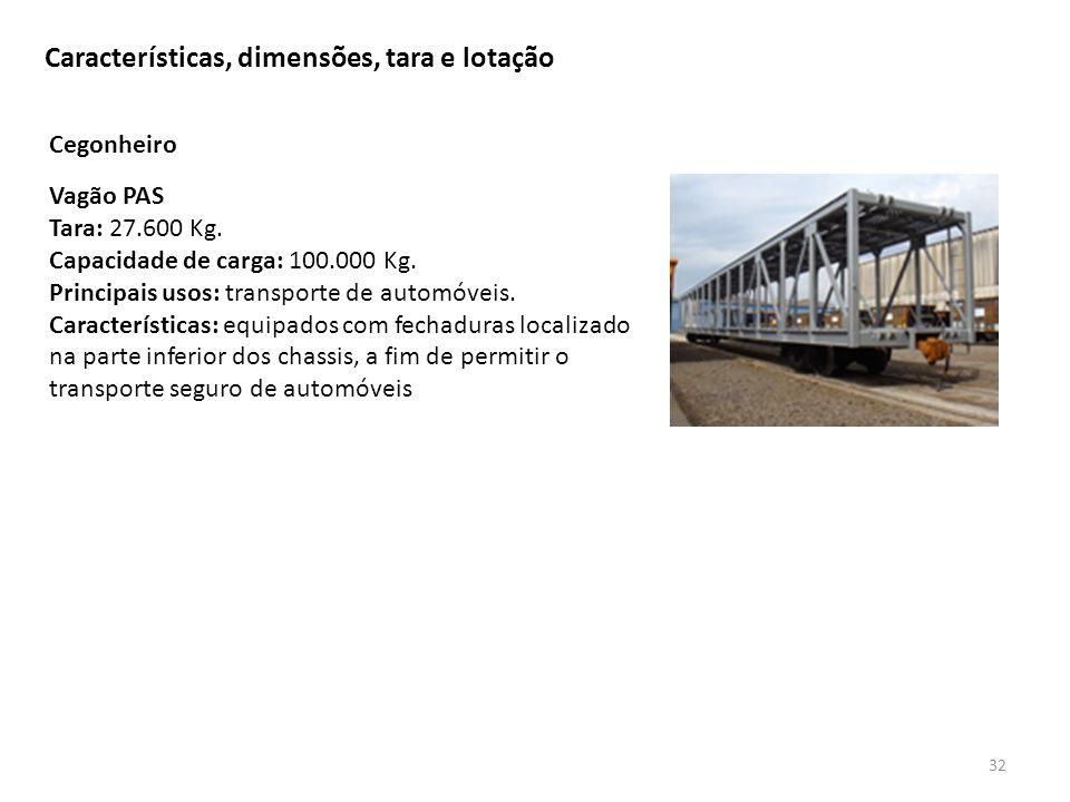 Características, dimensões, tara e lotação 32 Cegonheiro Vagão PAS Tara: 27.600 Kg. Capacidade de carga: 100.000 Kg. Principais usos: transporte de au
