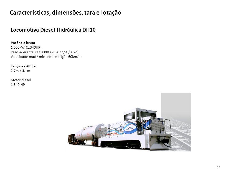 Características, dimensões, tara e lotação 33 Locomotiva Diesel-Hidráulica DH10 Potência bruta 1.000kW (1.340HP) Peso aderente 80t a 88t (20 a 22,5t /