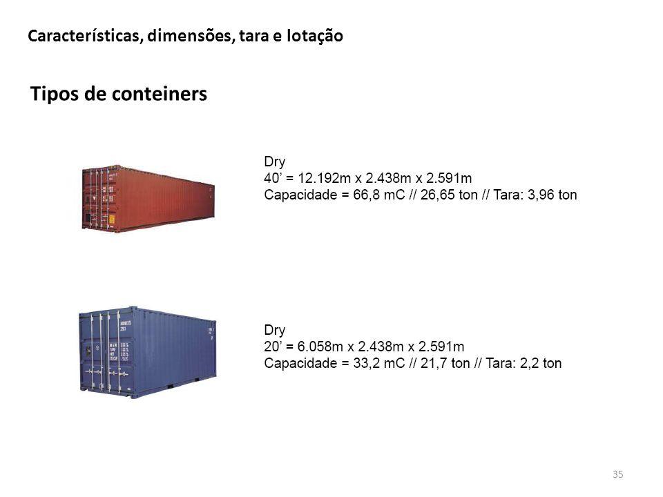 Tipos de conteiners 35 Características, dimensões, tara e lotação