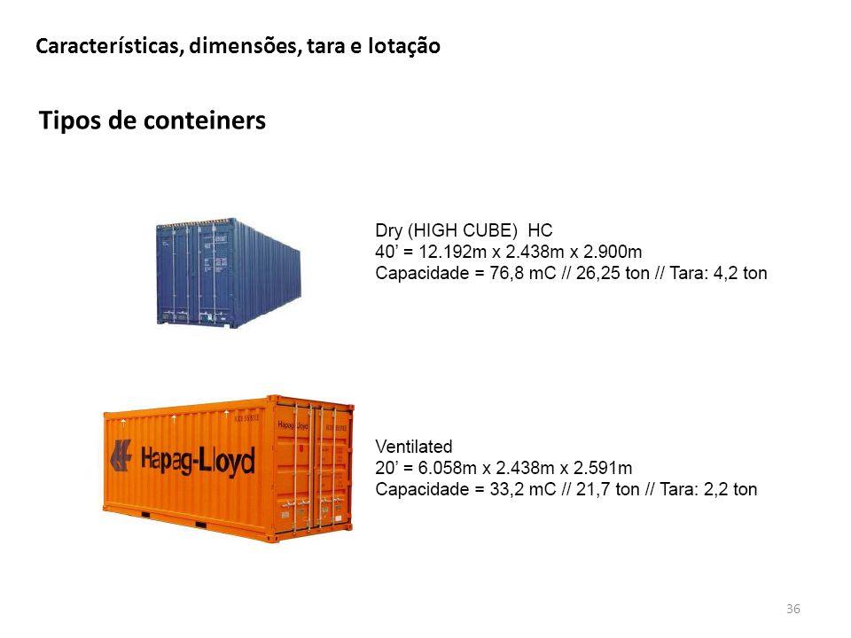 Tipos de conteiners 36 Características, dimensões, tara e lotação