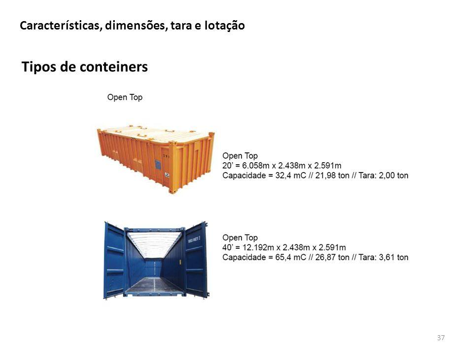 Tipos de conteiners 37 Características, dimensões, tara e lotação