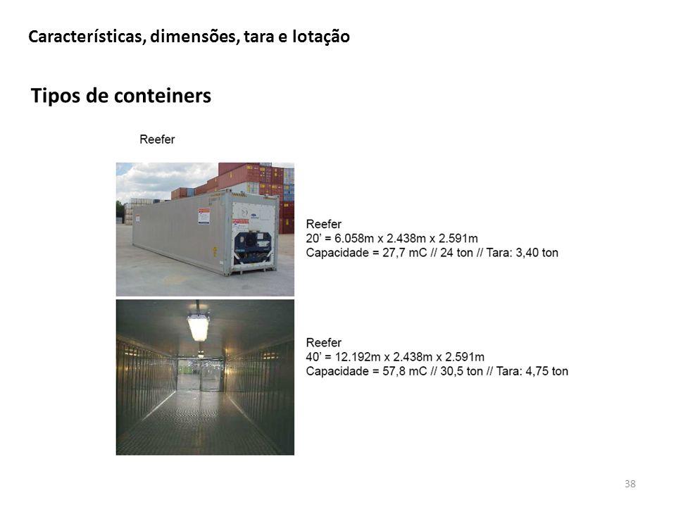 Tipos de conteiners 38 Características, dimensões, tara e lotação