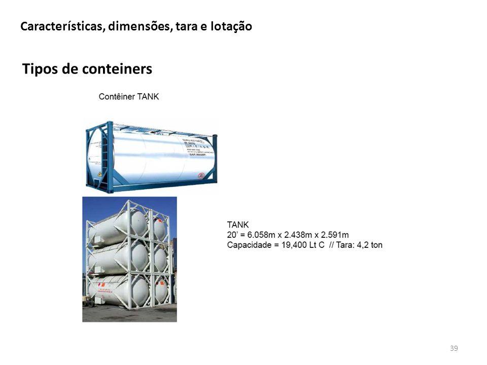 Tipos de conteiners 39 Características, dimensões, tara e lotação
