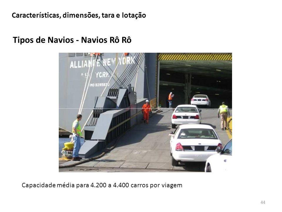 Tipos de Navios - Navios Rô Rô 44 Características, dimensões, tara e lotação Capacidade média para 4.200 a 4.400 carros por viagem