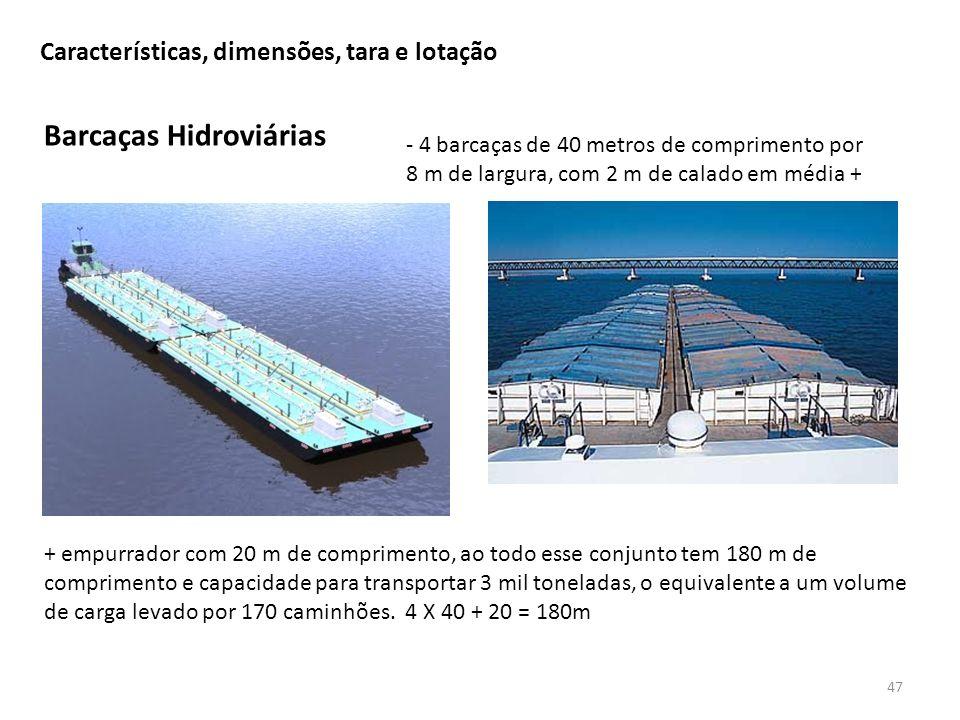 Barcaças Hidroviárias 47 Características, dimensões, tara e lotação - 4 barcaças de 40 metros de comprimento por 8 m de largura, com 2 m de calado em