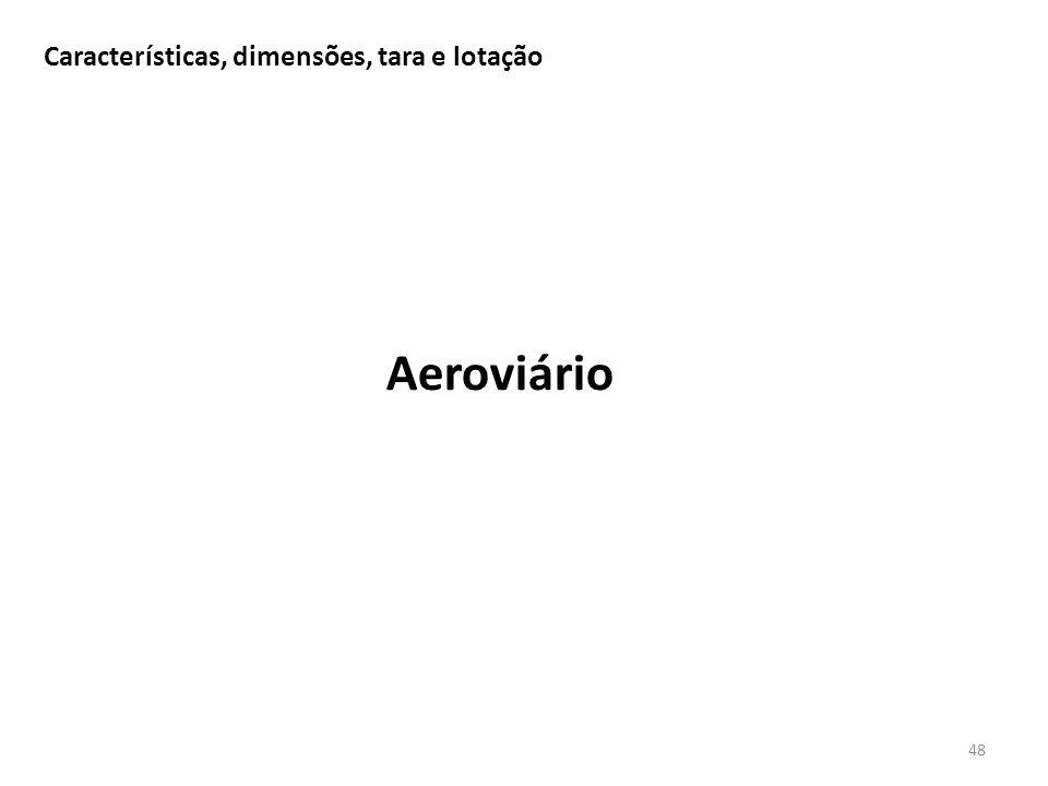 Características, dimensões, tara e lotação 48 Aeroviário
