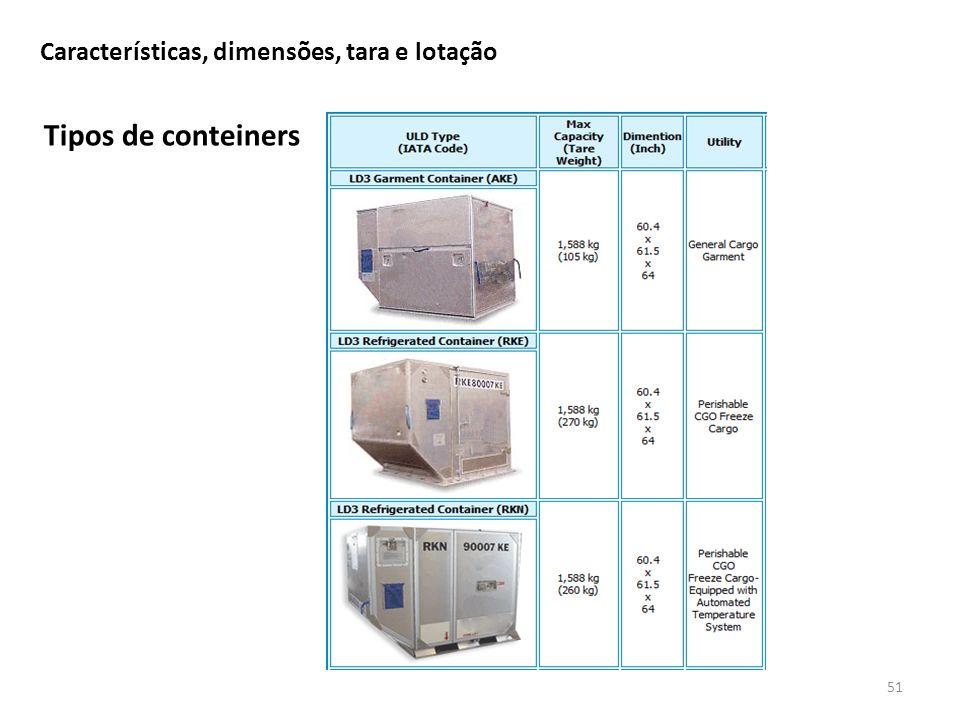 Tipos de conteiners 51 Características, dimensões, tara e lotação