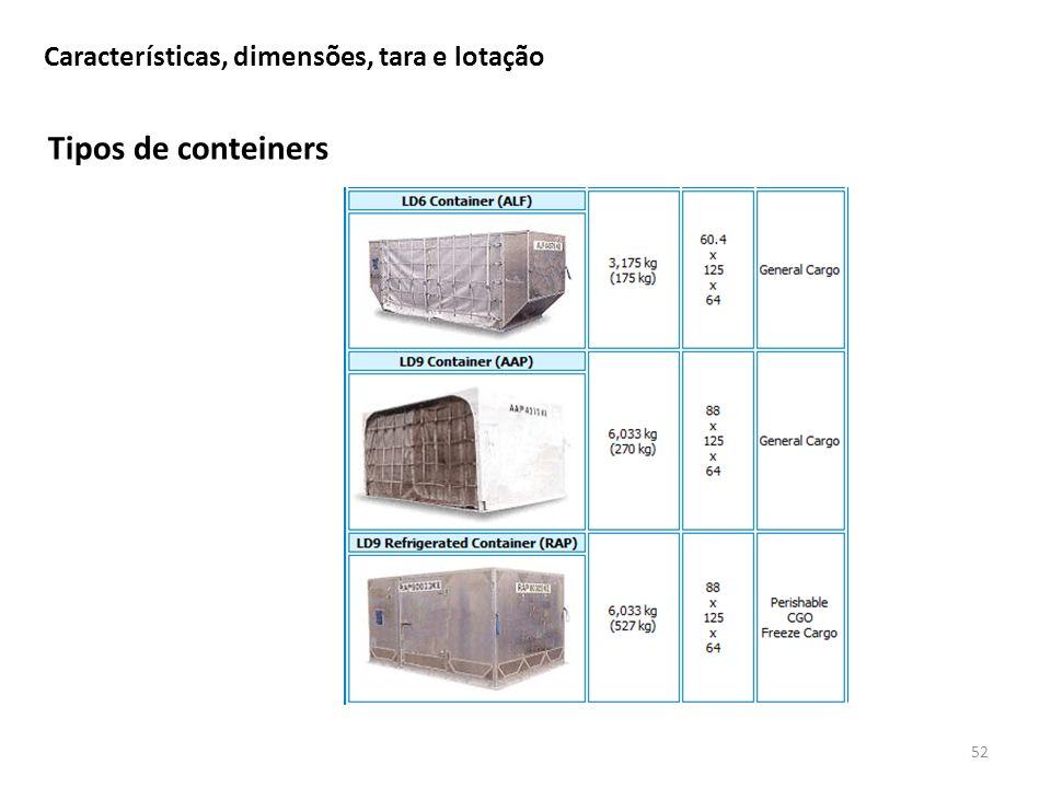 Tipos de conteiners 52 Características, dimensões, tara e lotação