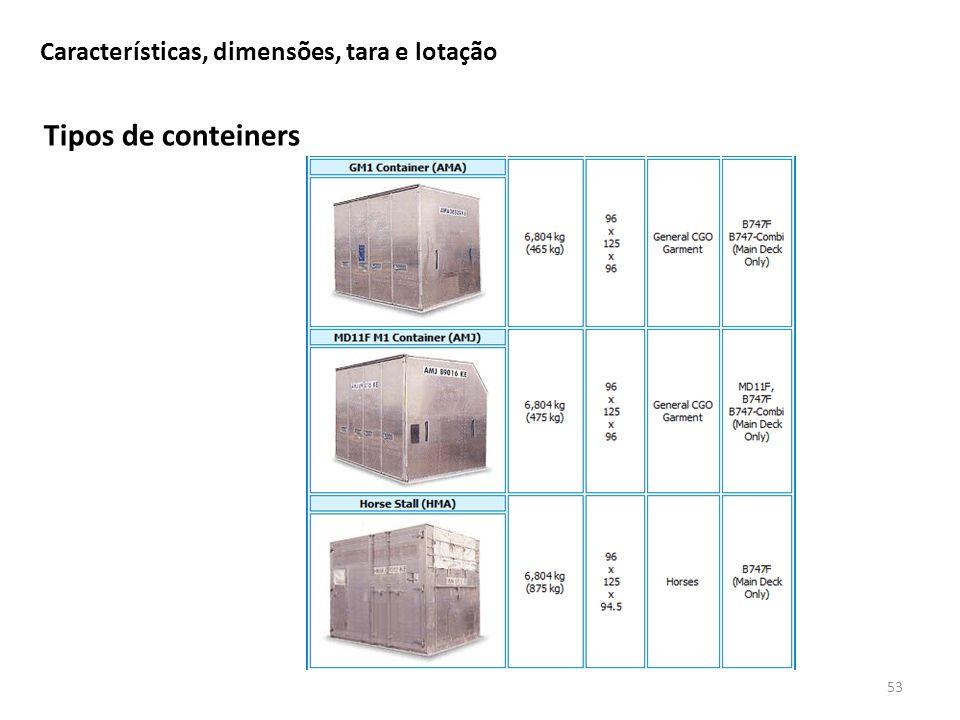 Tipos de conteiners 53 Características, dimensões, tara e lotação