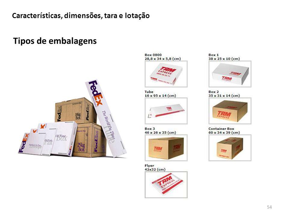Tipos de embalagens 54 Características, dimensões, tara e lotação