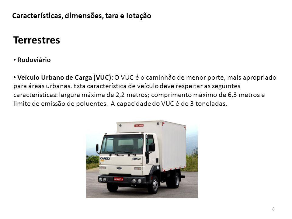 Características, dimensões, tara e lotação 8 Terrestres Rodoviário Veículo Urbano de Carga (VUC): O VUC é o caminhão de menor porte, mais apropriado p