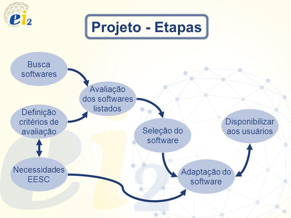 Busca softwares Definição critérios de avaliação Projeto - Etapas Necessidades EESC Avaliação dos softwares listados Seleção do software Adaptação do