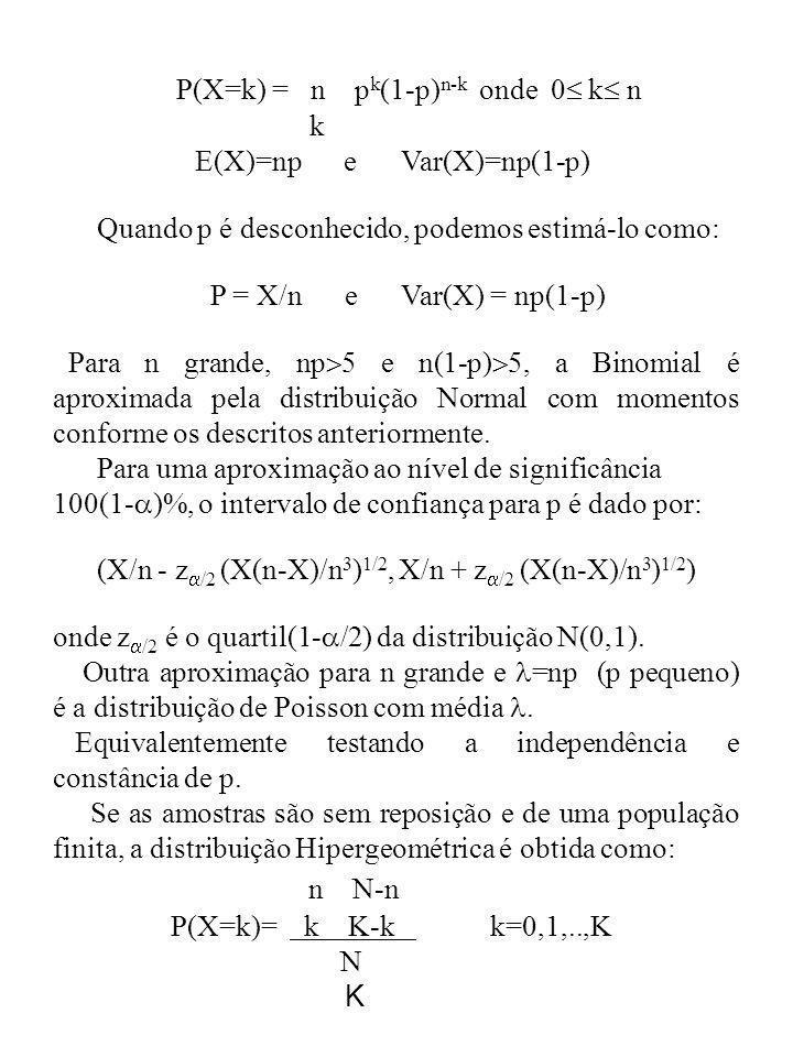 P(X=k) = n p k (1-p) n-k onde 0 k n k E(X)=np e Var(X)=np(1-p) Quando p é desconhecido, podemos estimá-lo como: P = X/n e Var(X) = np(1-p) Para n gran