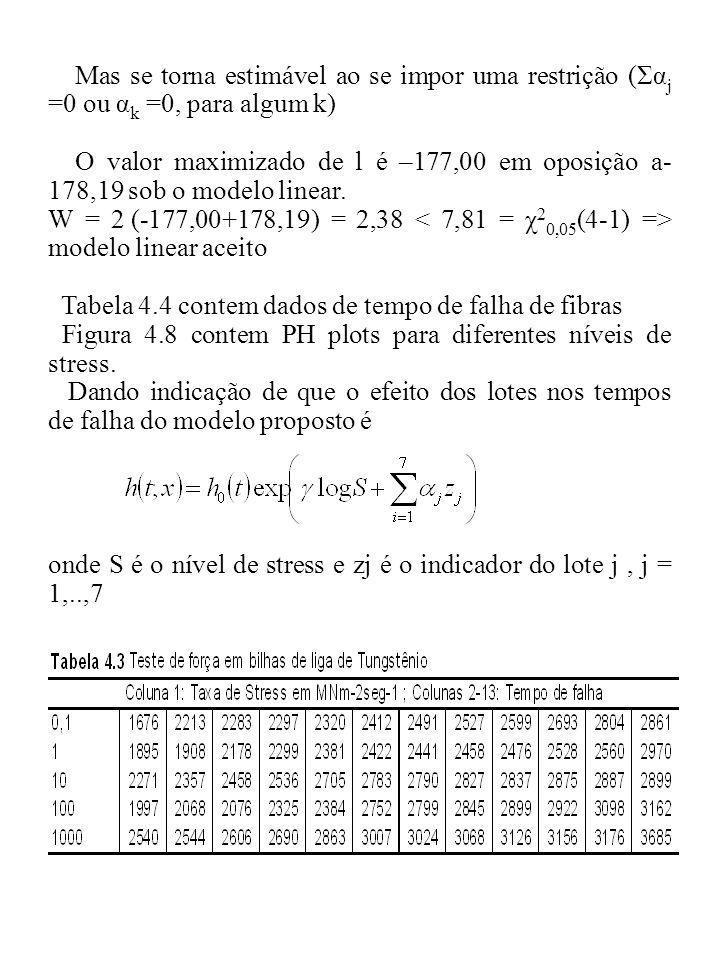 Mas se torna estimável ao se impor uma restrição (Σα j =0 ou α k =0, para algum k) O valor maximizado de l é –177,00 em oposição a- 178,19 sob o model