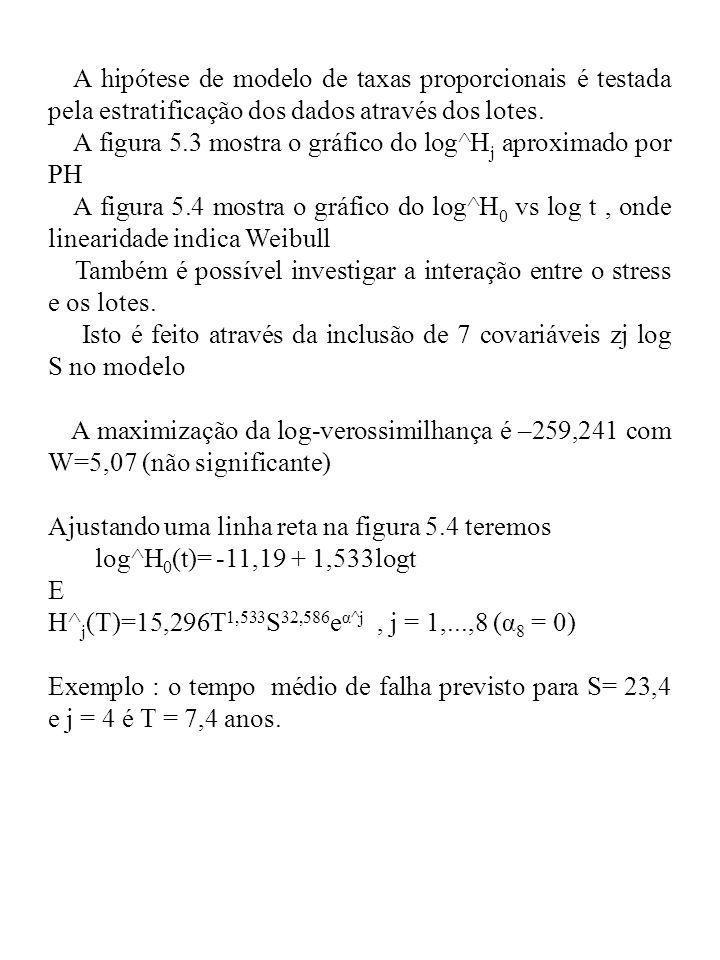 A hipótese de modelo de taxas proporcionais é testada pela estratificação dos dados através dos lotes. A figura 5.3 mostra o gráfico do log^H j aproxi