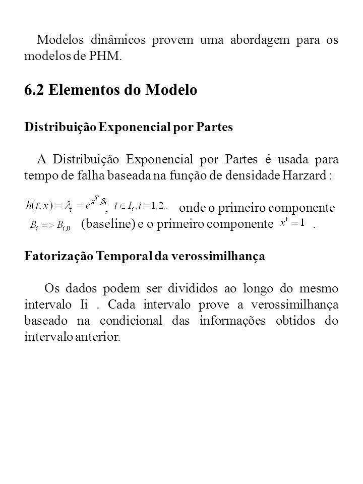 Modelos dinâmicos provem uma abordagem para os modelos de PHM. 6.2 Elementos do Modelo Distribuição Exponencial por Partes A Distribuição Exponencial