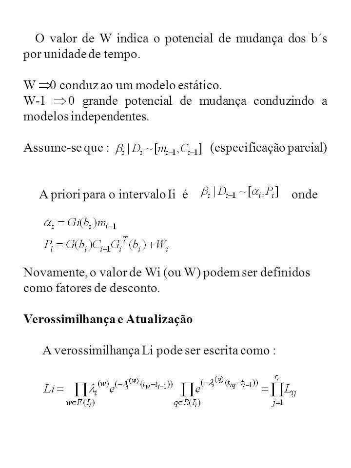 O valor de W indica o potencial de mudança dos b´s por unidade de tempo. W 0 conduz ao um modelo estático. W-1 0 grande potencial de mudança conduzind
