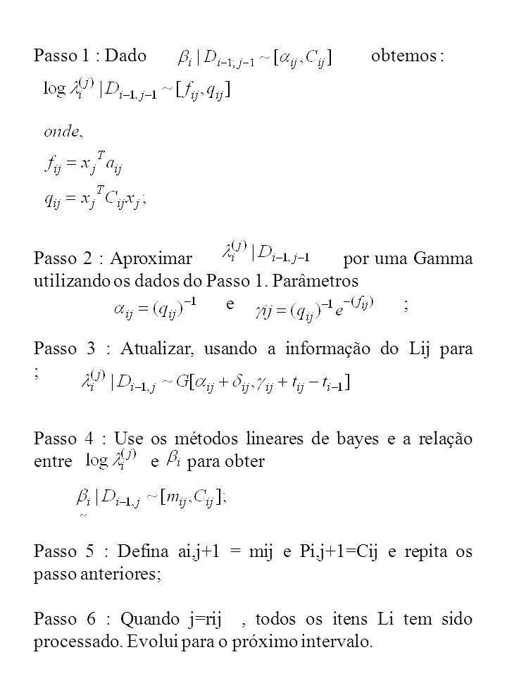 Passo 1 : Dado obtemos : Passo 2 : Aproximar por uma Gamma utilizando os dados do Passo 1. Parâmetros e ; Passo 3 : Atualizar, usando a informação do