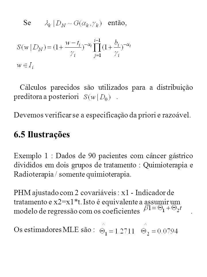 Se então, Cálculos parecidos são utilizados para a distribuição preditora a posteriori. Devemos verificar se a especificação da priori e razoável. 6.5