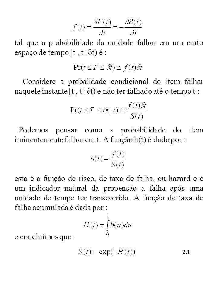 tal que a probabilidade da unidade falhar em um curto espaço de tempo [t, t+ t) é : Considere a probalidade condicional do item falhar naquele instant
