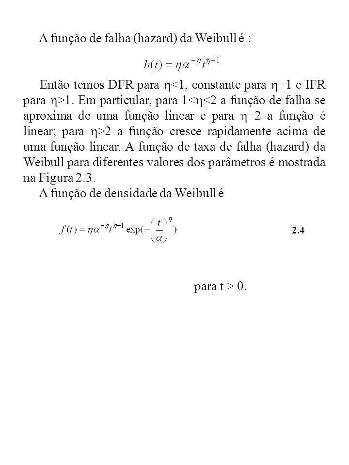 A função de falha (hazard) da Weibull é : Então temos DFR para 1. Em particular, para 1 2 a função cresce rapidamente acima de uma função linear. A fu
