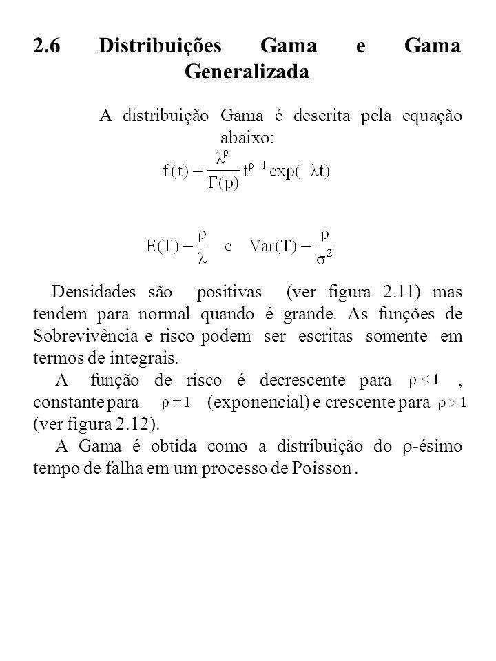2.6 Distribuições Gama e Gama Generalizada A distribuição Gama é descrita pela equação abaixo: Densidades são positivas (ver figura 2.11) mas tendem p