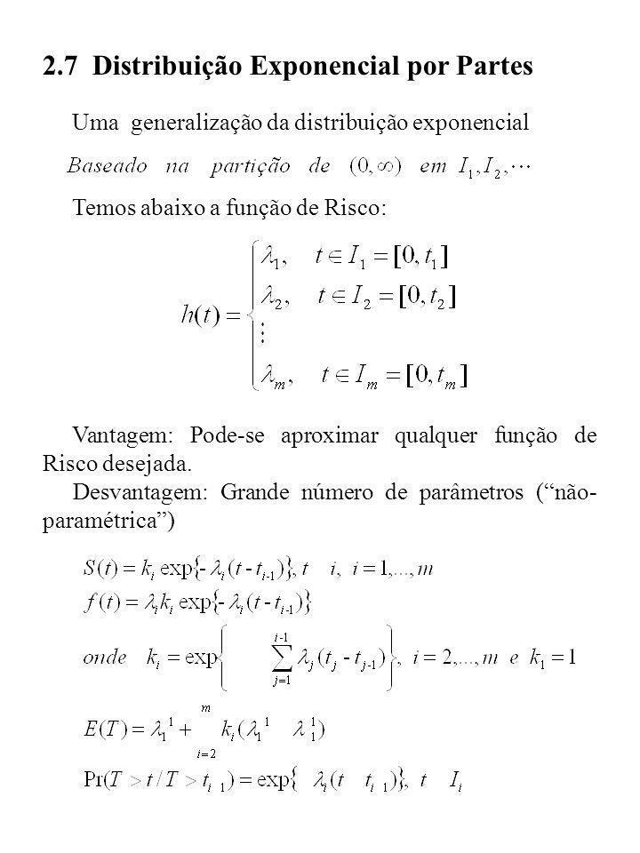 2.7 Distribuição Exponencial por Partes Uma generalização da distribuição exponencial Temos abaixo a função de Risco: Vantagem: Pode-se aproximar qual