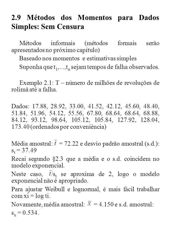 2.9 Métodos dos Momentos para Dados Simples: Sem Censura Métodos informais (métodos formais serão apresentados no próximo capítulo) Baseado nos moment