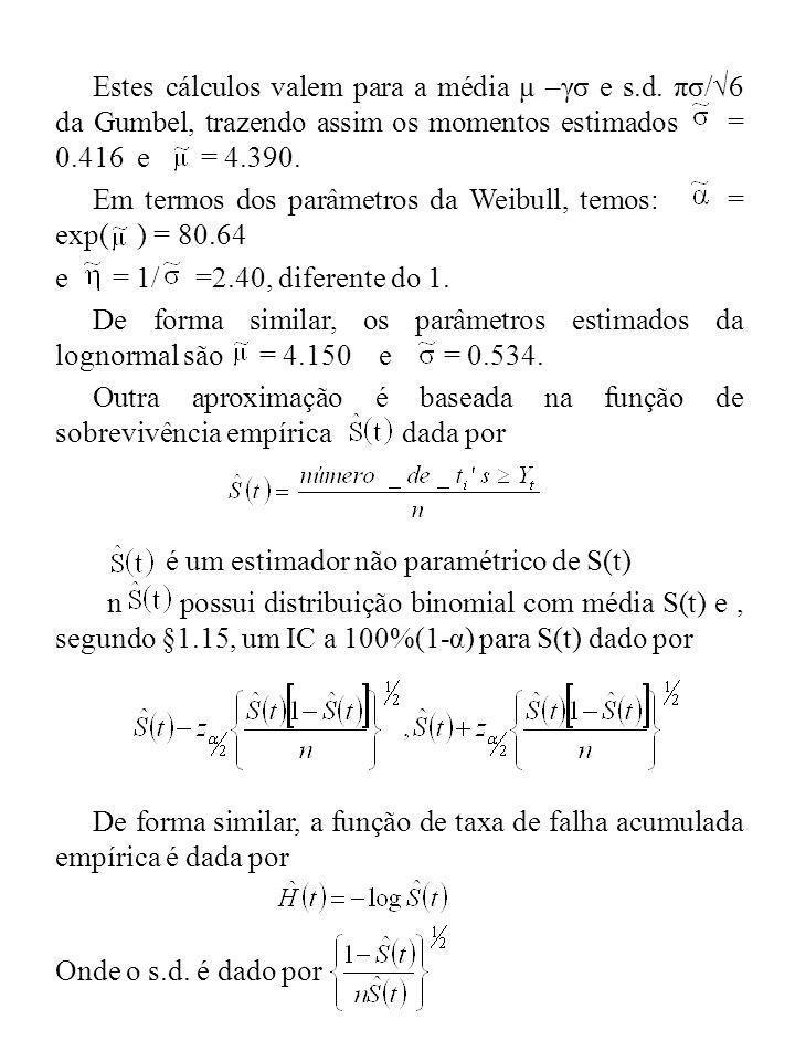 Estes cálculos valem para a média μ –γσ e s.d. πσ/6 da Gumbel, trazendo assim os momentos estimados = 0.416 e = 4.390. Em termos dos parâmetros da Wei