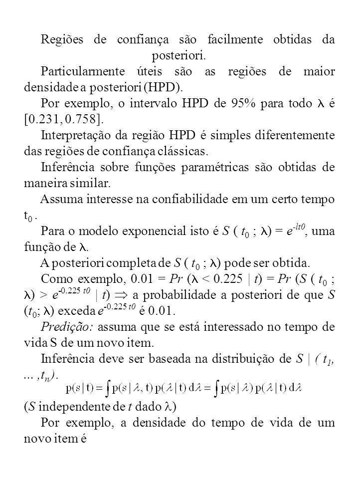 Regiões de confiança são facilmente obtidas da posteriori. Particularmente úteis são as regiões de maior densidade a posteriori (HPD). Por exemplo, o