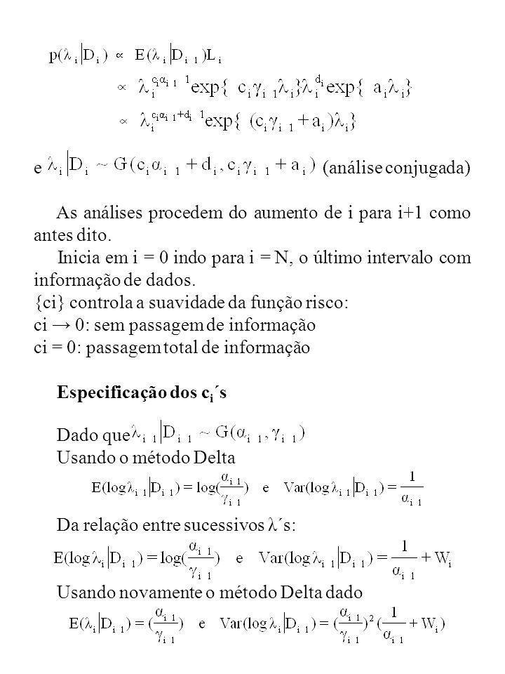e (análise conjugada) As análises procedem do aumento de i para i+1 como antes dito. Inicia em i = 0 indo para i = N, o último intervalo com informaçã