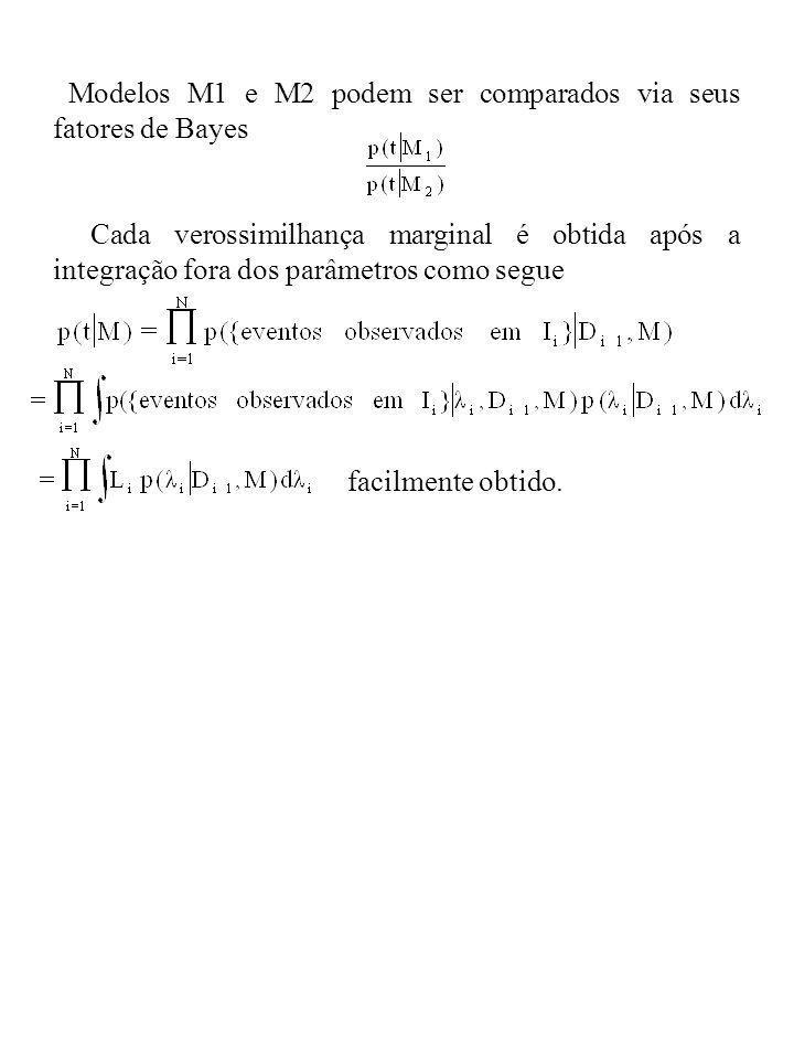 Modelos M1 e M2 podem ser comparados via seus fatores de Bayes Cada verossimilhança marginal é obtida após a integração fora dos parâmetros como segue