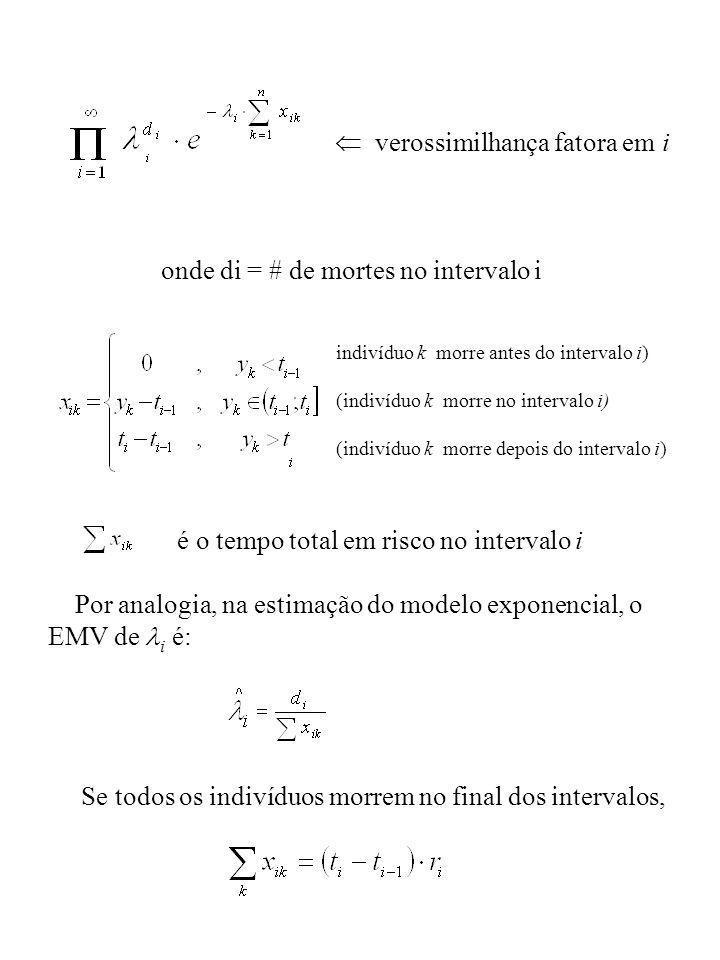 verossimilhança fatora em i onde di = # de mortes no intervalo i indivíduo k morre antes do intervalo i) (indivíduo k morre no intervalo i) (indivíduo