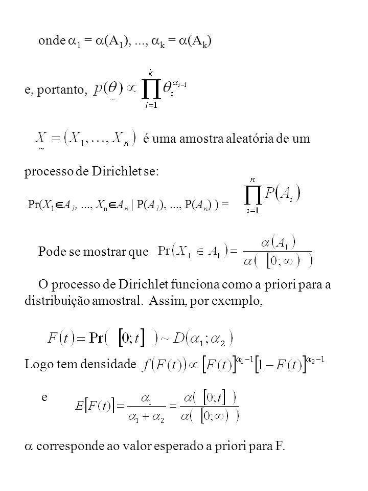 onde 1 = (A 1 ),..., k = (A k ) e, portanto, é uma amostra aleatória de um processo de Dirichlet se: Pr(X 1 A 1,..., X n A n | P(A 1 ),..., P(A n ) )