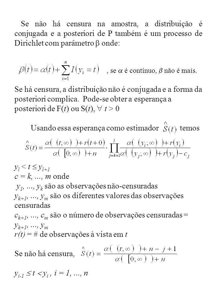Se não há censura na amostra, a distribuição é conjugada e a posteriori de P também é um processo de Dirichlet com parâmetro onde:, se é contínuo, não