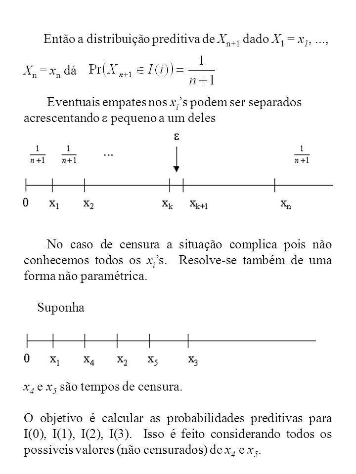 Então a distribuição preditiva de X n+1 dado X 1 = x 1,..., X n = x n dá Eventuais empates nos x i s podem ser separados acrescentando pequeno a um de