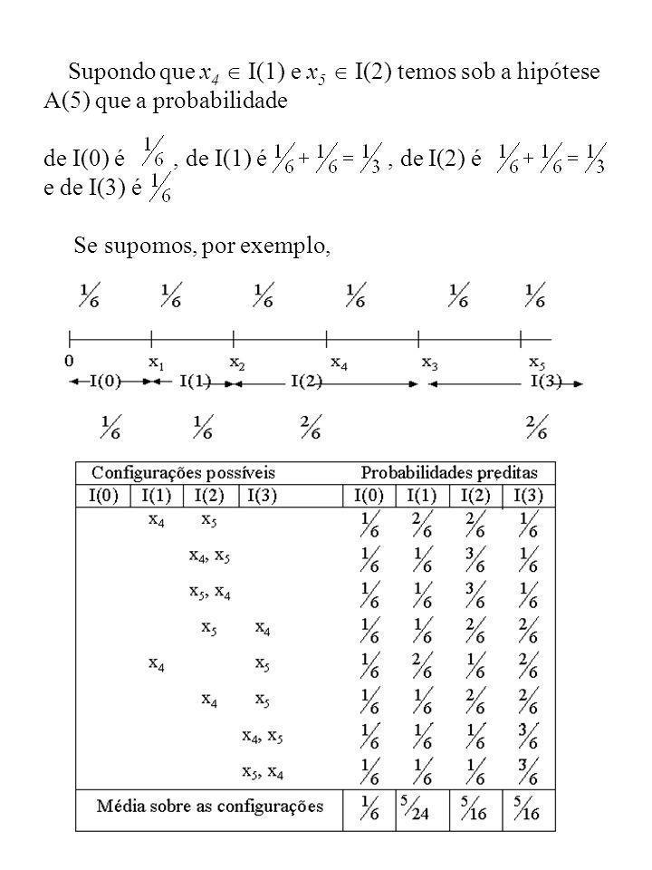 Supondo que x 4 I(1) e x 5 I(2) temos sob a hipótese A(5) que a probabilidade de I(0) é, de I(1) é, de I(2) é e de I(3) é Se supomos, por exemplo,